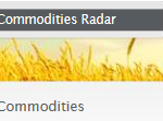 CommoditiesRadar
